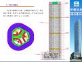 青岛国际航运中心项目BIM实施介绍