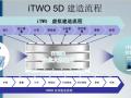 RIB-itwo 5D算量 (6)
