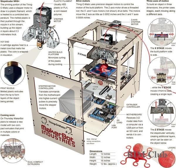 3D打印建筑的观察样本--盈创科技