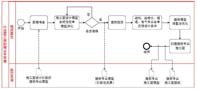 标准施工图电路图