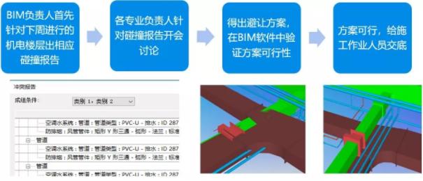 贵州省第三人民医院BIM应用案例